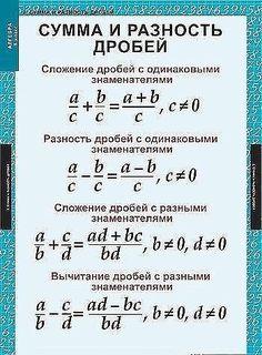 Math Fractions, Math Equations, Maths Exam, Math Formulas, Elementary Science, Algebra, Kids Education, Back To School, Study