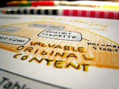 Why your Content Strategy Needs an Inbound Marketing Strategy Inbound Marketing, Marketing Digital, Internet Marketing, Online Marketing, Social Media Marketing, Marketing Process, Marketing Articles, Marketing Technology, Marketing Tactics
