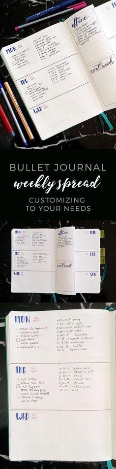 Bullet Journal Weekly Spread Setup