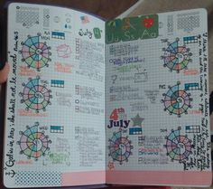 Spiraldex's on Grid Paper - Week on Two Pages.  My Midori Planner: Week 28 Happy Anniversary