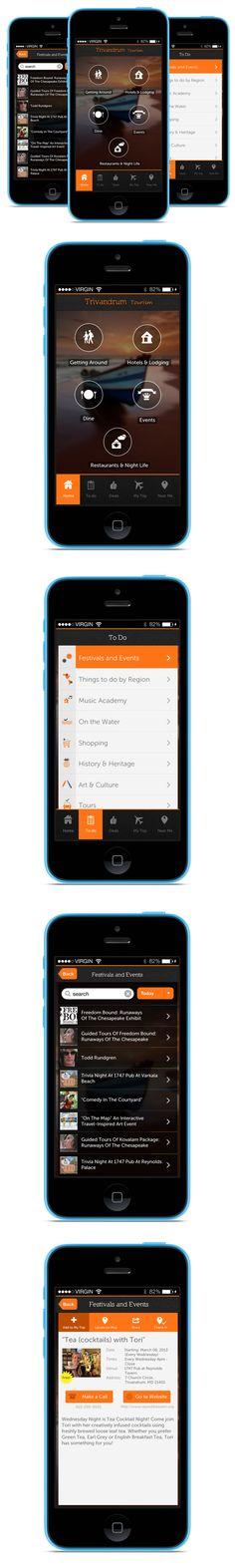 Trivandrum Tourism Mobile App