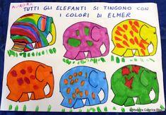 Maestra Caterina: maggio 2016 Curriculum, Book Art, Kids Rugs, Books, Crafts, Caterina, Diy, Montessori, Infant Activities