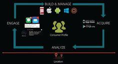 #BigData #IoT #M2M #RTC #Java RT evanderburg: #tech [video] Adobe's #DigitalTransformation | CloudExpo 24Notion #I http://pic.twitter.com/9vJko9LNHd   Design Software (@DesignSoftware4) October 8 2016