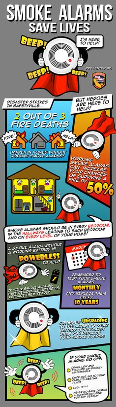 Follow Beeper the Superhero Smoke Alarm in his infographic adventure to help the citizens of Safetyville survive home fires.