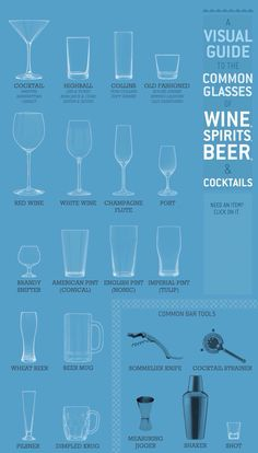 This glass for this type of drink, that glass for something else: it can all be hard to keep track of. Check out our visual guide to the common types of glasses for wine, beer, spirits and cocktails. Cerveja Colorado Appia, Art Du Vin, Beer Calories, Café Bar, In Vino Veritas, Wine And Beer, Bloody Mary, Wine And Spirits, Wine Recipes