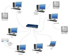 Fabulous 21 Best Computer And Networks Computer Network Diagrams Images Wiring Digital Resources Helishebarightsorg