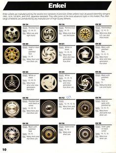 JDM Wheel Guide