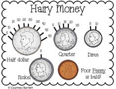 Cute way to reinforce coin values. Similar to Touch Money.