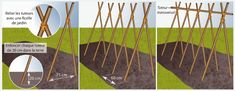 Forme 1: la rame en tente canadienne