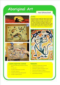 Trendy aboriginal art for kids activities paintings 67 ideas Aboriginal Art For Kids, Aboriginal Education, Art Education, Aboriginal Culture, Indigenous Education, Teacher Education, Easy Art Projects, School Art Projects, Art Lessons For Kids