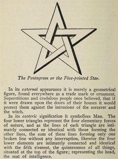Book of Shadows: Pentagram.