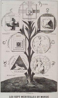 http://hilonegro.tumblr.com/post/21246311990/eclektic-les-septs-merveilles-du-monde-1860
