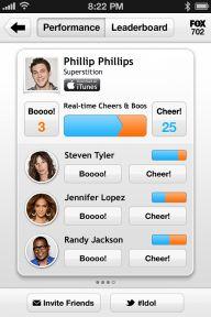 #SocialTV App Peel Adds Real-Time Cheering To American Idol