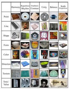 principles elements designs design making series boles glass image part jim art of in 5 Jim Boles Designs Elements Principles of Design in Glass Art Image Making Series Part can find Principles of art and more on our website Elements And Principles, Elements Of Art, Elements Of Design Texture, Principals Of Design, Art Doodle, Art Handouts, Art Basics, Art Worksheets, Art Curriculum