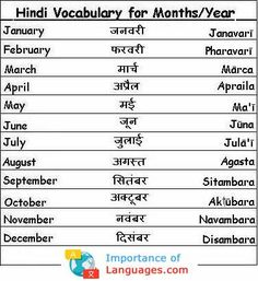 Interested in Hindi Language Learning? This guide was written for Hindi Beginners that don't know where to start learning Hindi language. English Learning Spoken, Learn English Grammar, Learn English Words, English Vocabulary, Hindi Alphabet, Alphabet Writing, Vocabulary Meaning, Adjective Words, Verb Examples