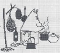 Bilderesultat for муми тролль вышивка Cross Stitch Charts, Cross Stitch Patterns, Tove Jansson, Chart Design, Moomin, Pixel Art, Nerdy, Snoopy, Embroidery