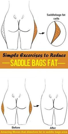 8 Best Exercises To lose Saddle Bags Fat Quickly