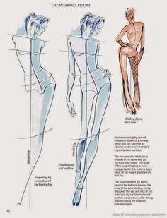 figurines de moda tutorial - Buscar con Google
