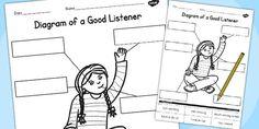Diagram Of A Good Listener Worksheet