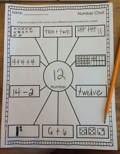 Number Sense FREEBIE!! Several versions included!! Directions: Using the number in the center (chosen by you or the student), the students write down 10 different ways to show that number (base 10 blocks, addition sentence, dots, tally marks, number words, multiplication, pictures, etc.)