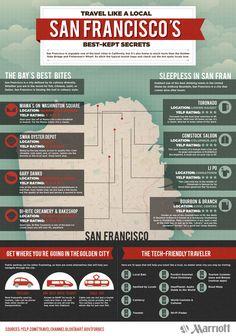 Travel Like  A Local - San Francisco