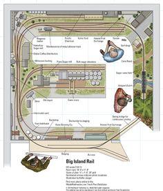 452 Best Model Railroad Track Plans images in 2017 | Model railway