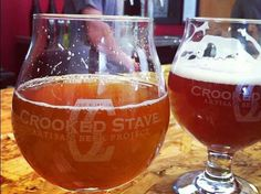 24 American Microbreweries Every Beer Lover Should Know