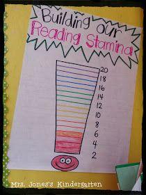 Mrs. Jones's Kindergarten: Building Reading Stamina in Kindergarten!