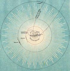1940 Spanish Vintage Print on Cosmography and Cartology / Figuras de Cosmografia y Cartografia