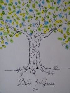 Fingerprint Guest Tree, so doing this at my future wedding instead of a guest book!
