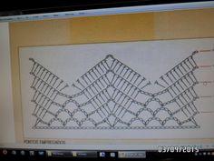 grafico de la puntilla en croche