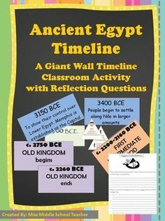 Ancient Egypt Timeline This is a great activity to use with students at the conclusion of a unit on ancient Egypt OR as an anchor activity throughout the unit. Students work together to post several events from ancient Egypt that contributed to its rise and fall as an empire. Their goal is to make a GIANT classroom wall timeline. This is a great way for students to make inferences, observe themes, and note events that promoted Egypt's success as well as those that led to its downfall.