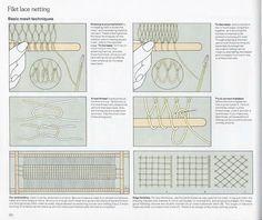 Книга: Crochet & Lacemaking (english) step by step - Вяжем сети - ТВОРЧЕСТВО РУК - Каталог статей - ЛИНИИ ЖИЗНИ