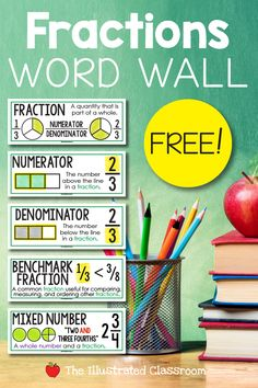 Math Fractions, Multiplication Games, Equivalent Fractions, Maths, Math Word Walls, Homeschool Math, Homeschooling, Math Vocabulary, Teaching Math