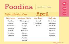 [Saisonkalender] April mit Rezepten