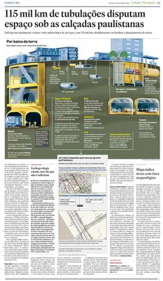 São Paulo underground – William Mariotto