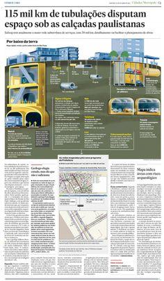Subsolo de São Paulo - por William Mariotto