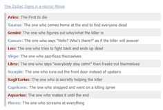 The Zodiac Signs in a Horror Movie (Thanks & credits to Nektaria)