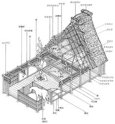 Here is a great technical diagram of the construction of a traditional Japanese . - Here is a great technical diagram of the construction of a traditional Japanese farmhouse. Architecture Du Japon, Vernacular Architecture, Ancient Architecture, Architecture Details, Web Japan, Viking House, Japanese Buildings, Traditional Japanese House, Japanese Woodworking