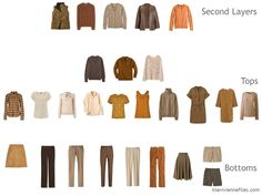 evaluating a capsule wardrobe for balance