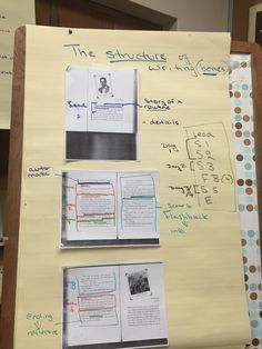 NOTES FROM THE TCRWP WORKSHOP WITH CARL ANDERSON – WRITING WITH MENTOR TEXTS