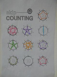 Printing Ideas Useful Funny Guys Referral: 9445063359 Homeschool Math, Montessori Activities, Homeschooling, Math Worksheets, Math Resources, Math Multiplication, Maths, Math Enrichment, Math Boards