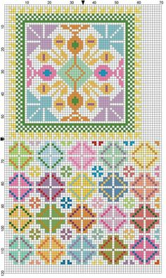 This excellent photo is a really inspirational and exceptional idea Cross Stitch Floss, Mini Cross Stitch, Cross Stitch Borders, Modern Cross Stitch, Cross Stitch Designs, Cross Stitching, Cross Stitch Embroidery, Cross Stitch Patterns, Cross Stitch Freebies
