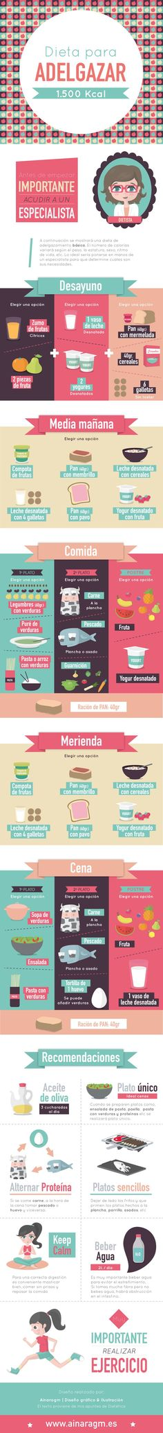 Infografía sobre una dieta de adelgazamiento #dietetica #alimentacion #salud #infografia #diseno #ilustracion: