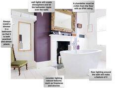 How To Get The Lighting Right: The Bathroom - Mad About The House