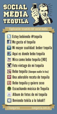 Una explicación resumida del Social Media hecho con Tequila