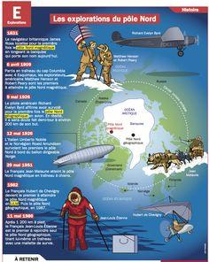 Fiche exposés : Les explorations du pôle Nord