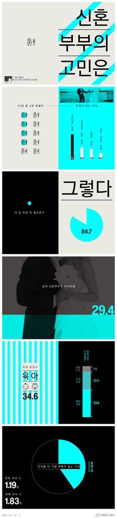 신혼부부 10쌍 중 4쌍, 맞벌이…최대고민은 '내 집 마련'·'육아' [인포그래픽] #newlywed / #Infographic ⓒ 비주얼다이브 무단 복사·전재·재배포