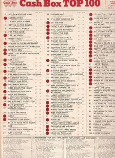 Top 100 Songs of the 1960s - Fourth Estate Audio