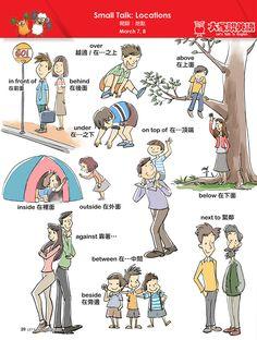 【Visual English】Small Talk: Locations Small Talk, English Vocabulary, Learn English, English Language, The Outsiders, Classroom, Studio, Comics, Learning